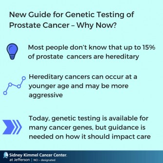 Newswise: New Recommendations Guide Doctors on Genetic Counseling and Genetic Testing for Hereditary Prostate Cancer