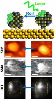 Newswise: First 3-D Imaging of Excited Quantum Dots