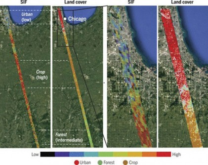 The team's approach using a NASA satellite and high-resolution solar-induced fluorescence measurements (left) provides details along a transect of forests, crops, and urban area from Indiana to suburban Chicago, Illinois.