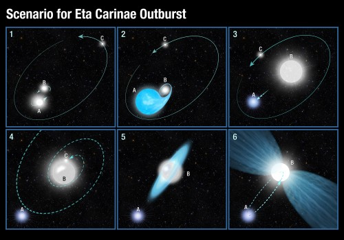 Astronomers Uncover