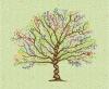 Newswise: EvolvR-tree.png