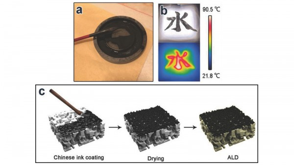 "This shows a) Chinese ink and writing brush, similar to those used for writing and drawing for over 2000 years, b) digital and infrared images of the Chinese character ""water"" written in Chinese ink under simulated sunlight and c) a scheme of the fabrication process for ALD/Chinese‐ink‐coated materials."